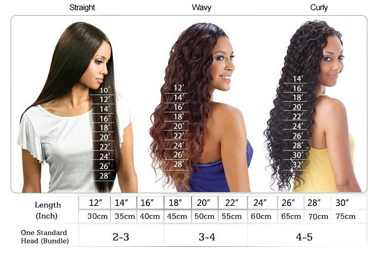 Premium Grade Brazilian Hair Weave Water Wave Natural Color 1pcslot