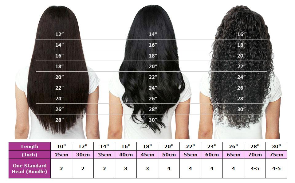 yvonne malaysian curly human hair clip in hair extensions virgin hair 7 pieces set natural color. Black Bedroom Furniture Sets. Home Design Ideas